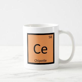 セリウム- Chipotleのコショウ化学周期表 コーヒーマグカップ