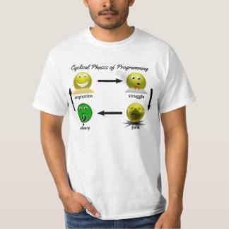 ソフトウェア段階2014 01 07 Tシャツ