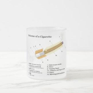 タバコのタバコの喫煙の図表 フロストグラスマグカップ