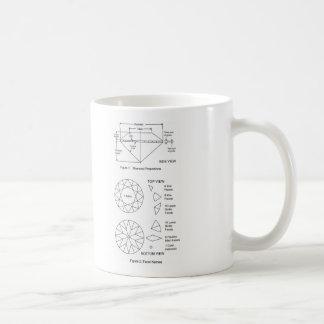 ダイヤモンドの切口の図表は割合及び名前を彫面を切り出します コーヒーマグカップ