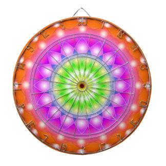 ダート盤の曼荼羅 ダーツボード
