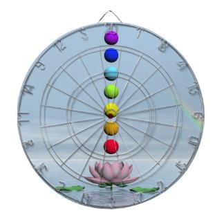 チャクラおよび虹- 3Dは描写します ダーツボード