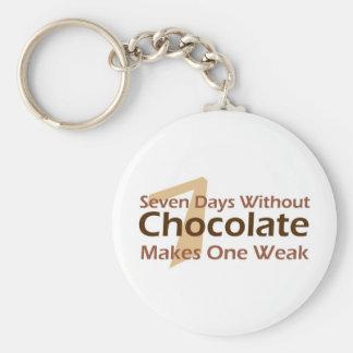 チョコレートのない7日 キーホルダー
