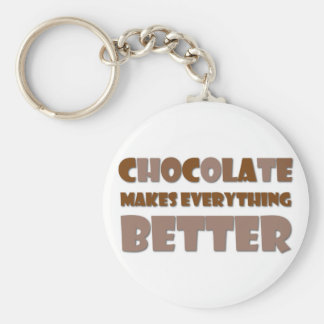 チョコレート発言 キーホルダー