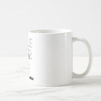 チーム蛋白質の統合(生物学) コーヒーマグカップ