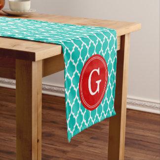 ティール(緑がかった色)の白いモトッコ人#4Sm赤い1I Rndのモノグラム ショートテーブルランナー