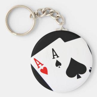 トランプのポーカーはKeychainを楽勝で突破します キーホルダー