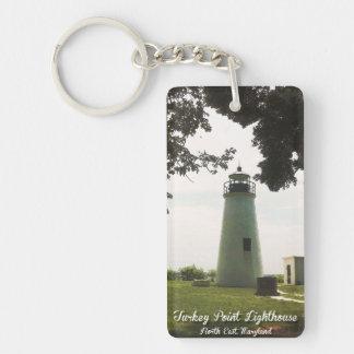 トルコポイント灯台Keychain キーホルダー