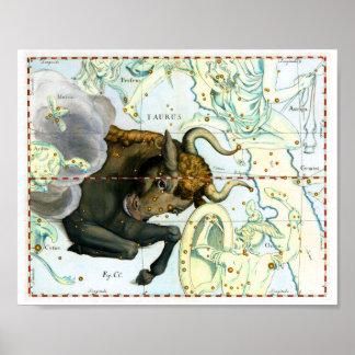 トーラスの(占星術の)十二宮図の旧式な星図ポスター ポスター