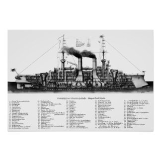 ドイツの装甲巡洋艦 ポスター