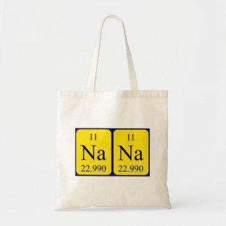 ナナの周期表の名前のトートバック トートバッグ