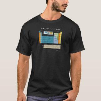 ナンセンスの暗闇のTシャツの周期表 Tシャツ