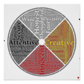 ネイティブアメリカンの薬の車輪の単語芸術 ポスター