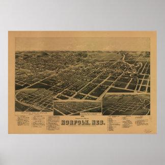 ノーフォークネブラスカ1889の旧式なパノラマ式の地図 ポスター