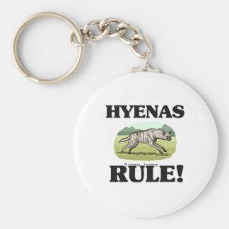 ハイエナの規則! キーホルダー