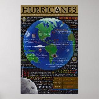 ハリケーン ポスター