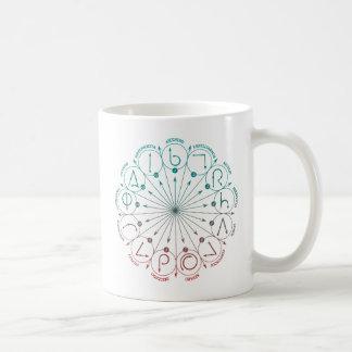 ハリー・ポッターシリーズの綴り|の綴り及びチャームの指示C コーヒーマグカップ