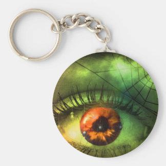 ハロウィンのカスタマイズ可能な緑の悪夢 キーホルダー