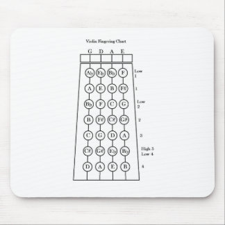 バイオリンの指使いの図表 マウスパッド