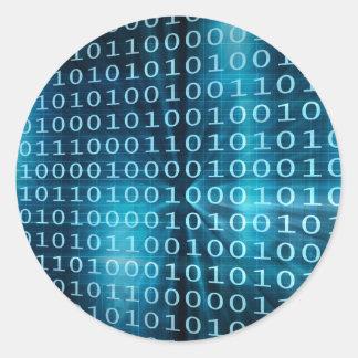 バックアップ情報の仮想データの技術 ラウンドシール