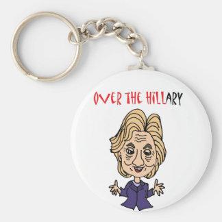 ヒラリー・クリントンのおもしろいな反政治芸術 キーホルダー