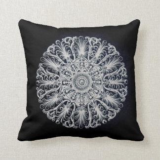 ビクトリアンな装飾用の円形浮彫りの枕 クッション