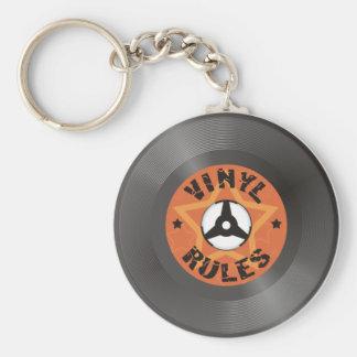 ビニールの規則 ベーシック丸型缶キーホルダー