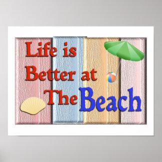 ビーチ-ポスター ポスター