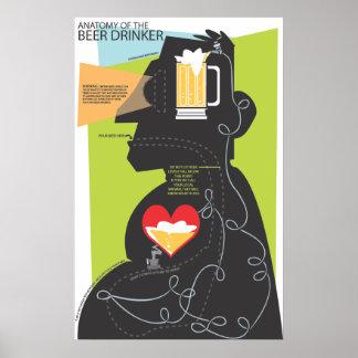 ビール好きの解剖学 ポスター
