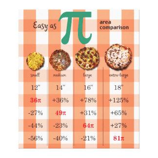 ピザPi比較の数学の図表3.16 キャンバスプリント