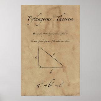 ピタゴラスの定理-数学ポスター ポスター