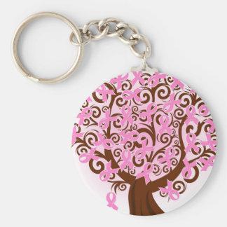 ピンクのリボンの乳癌のキーホルダー キーホルダー