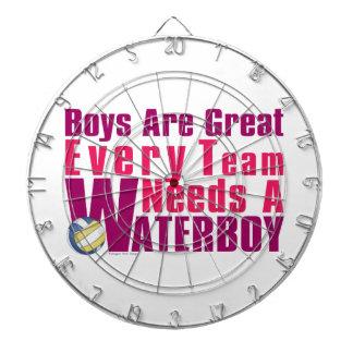 ピンクのWaterboyのバレーボール ダーツボード