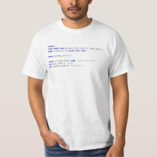 ピーターのパイパーSQL Tシャツ
