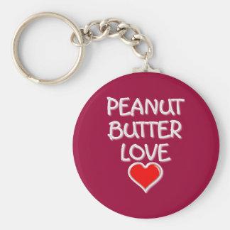 ピーナッツバター愛 キーホルダー