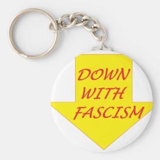 ファシズムと キーホルダー