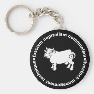 ファシズムの資本主義の共産主義の家畜管理 キーホルダー