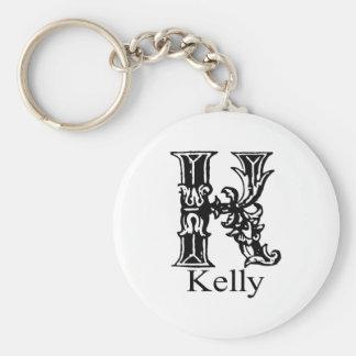 ファンシーなモノグラム: ケリー キーホルダー
