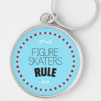 フィギュアスケート選手の規則-青 キーホルダー