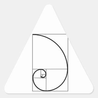 フィボナッチ比率 三角形シール
