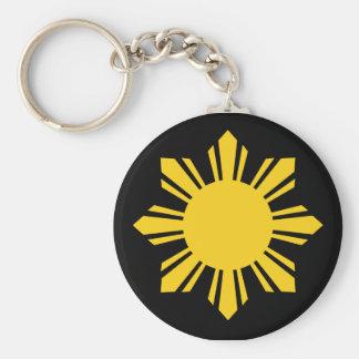 フィリピンの日曜日 キーホルダー