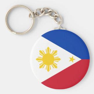 フィリピン キーホルダー
