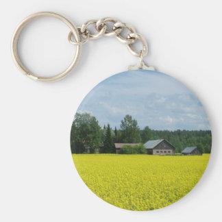 フィンランドの田舎キーホルダー キーホルダー