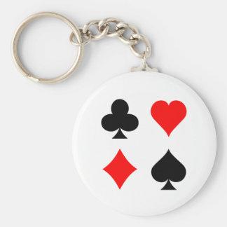 ブラックジャック/トランプのポーカーカードスーツ: ベクトル芸術: キーホルダー