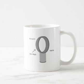 ブラックマジック コーヒーマグカップ
