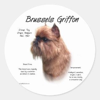ブリュッセルGriffonの(荒い)歴史のデザイン ラウンドシール