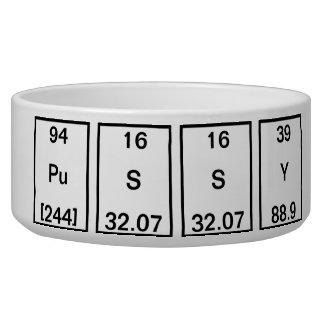 プルトニウムナトリウムのイットリウム(猫)