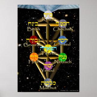 ヘブライおよび英語の図表生命の樹 ポスター