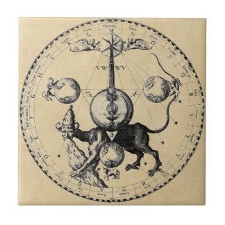 ヘブライ神秘哲学の紋章の曼荼羅 タイル