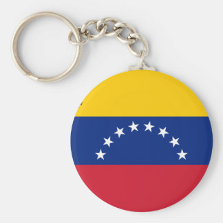 ベネズエラの旗-ベネズエラ- Banderaの旗 キーホルダー